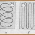 prantsuse poleeri, pinnaviimistluse liigutused tampooniga viimistlemisel